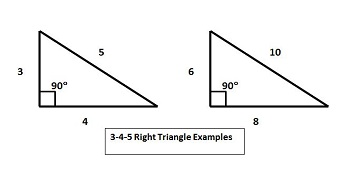 3-4-5 Right Triangle