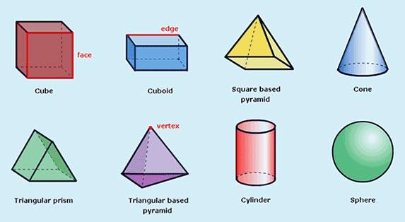 Square Prism Shape 3-d shapes