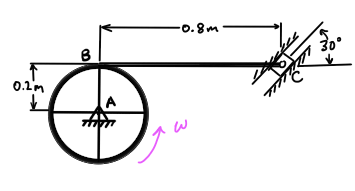 Determine the angular velocity of link BC at the instant