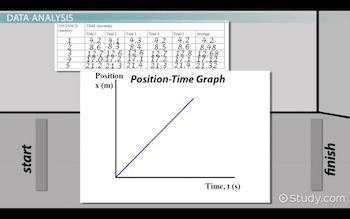 position time graph for example