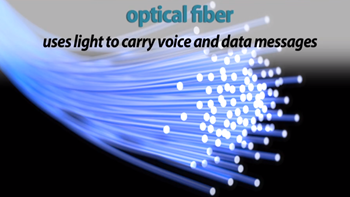 opticalfiber