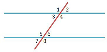 Oae mathematics parallel lines polygons practice test questions chapter exam for What are alternate exterior angles