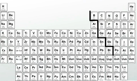 Periodic Table Staar Test Pdf | Brokeasshome.com