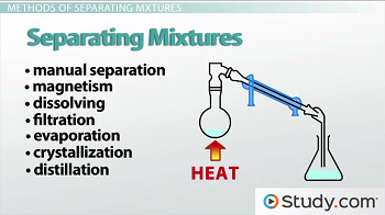 methods of separation of substances