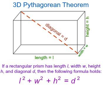 pythagorean theorem 3d worksheet the large and most comprehensive worksheets. Black Bedroom Furniture Sets. Home Design Ideas