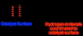 Catalytic Hydrogenation of Ketones: Mechanism & Explanation | Study com