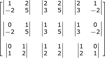 Best Algebra 2 Matrices Worksheets Contemporary - Printable Math ...