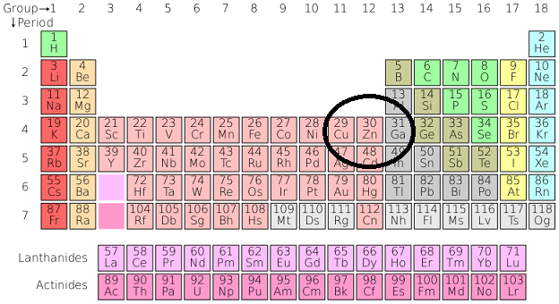 Zinc element facts properties discovery study zinc on the periodic table urtaz Choice Image