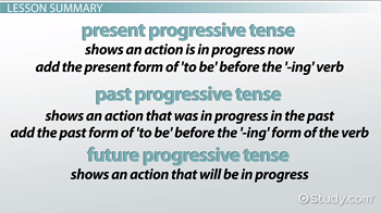 The three progressive tenses