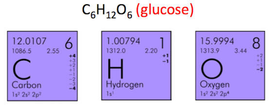 Quiz worksheet molar mass study what is the molar mass of glucose c6h12o6 urtaz Images