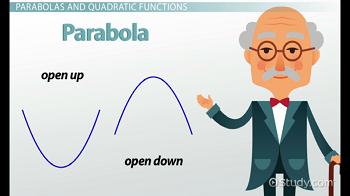Using Quadratic Models to Find Minimum & Maximum Values