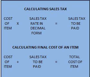 How To Figure Out Sales Tax >> Sales Tax Lesson For Kids Study Com