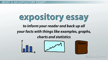 expository essays types characteristics examples video purpose of an expository essay