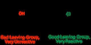 Acid Derivatives: Preparation & Uses | Study com