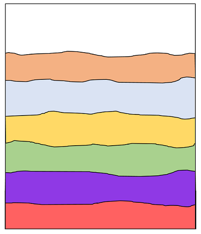 Geology Glossary - Definitions of Geologic Terms