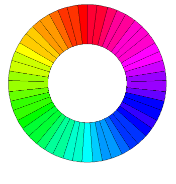 What Is A Color Wheel