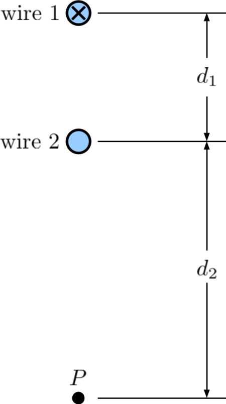 In The Figure Two Long Straight Wires Are Perpendicular