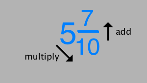 5 and 7/10 multiply and add to get improper fraction.