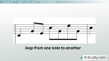 Disjunct Motion