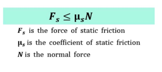 Static Friction: Definition, Formula & Examples - Video & Lesson Transcript  | Study.com