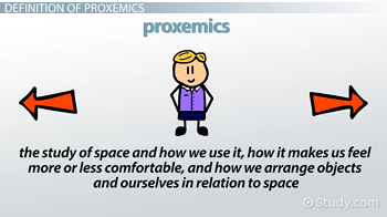 Proxemics definition