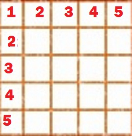 Perfect Squares Square Roots Up To 144 Lesson For Kids
