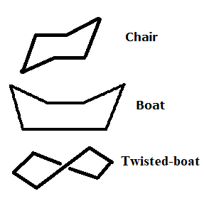 Cyclohexane Conformations: Chair, Boat & Twist-Boat ...