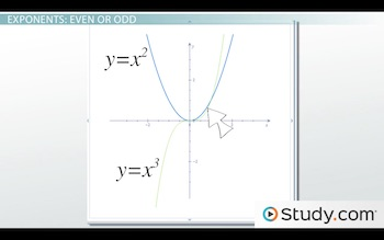 odd and even polynomial graphs