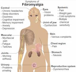 lyrica side effects withdrawal symptoms