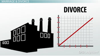 Family Demographic Trends In Developed Developing Countries