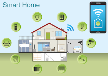 Internet of Things: Definition, Components & Examples