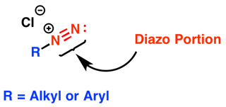 Diazonium Salts: Preparation & Chemical Reactions - Video
