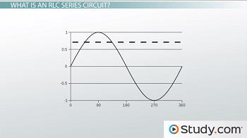 R-L-C Series Circuits - Video & Lesson Transcript | Study com