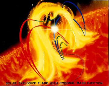 Formation of a Coronal Mass Ejection
