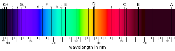 An Absorption Spectrum (Absorption Lines)
