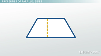 what is a parallel sides to a shape