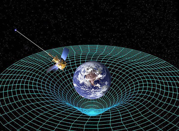 Gravity: Einstein described it as a curve in spacetime.