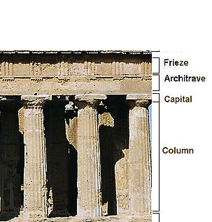 The Frieze Is Found In Entablature Above Architrave