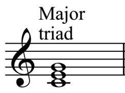 Chord Inversions: Triads & Seventh Chords | Study.com