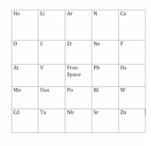 Periodic table activities games study example bingo board urtaz Images