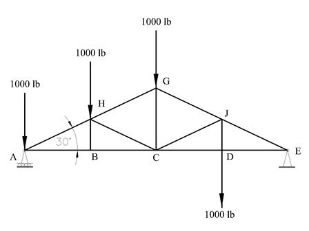 Determine The Force In Each Member Of The Truss And State If