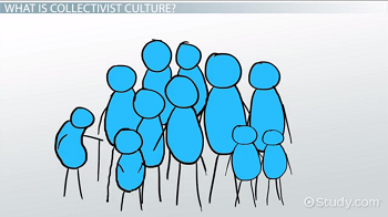 """contrast different characteristics of cultural groups Different cultures throughout the world have these characteristics or  the  second characteristic of culture is that """"culture is shared by a group of people."""