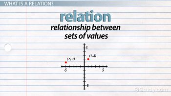 Relation in Math: Definition & Examples - Video & Lesson
