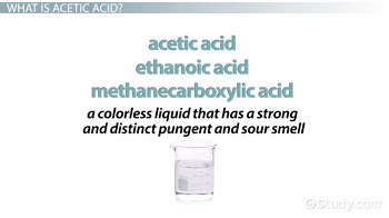 The three names for acetic acid