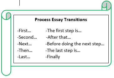how to explain a process in an essay lesson for kids com introduction