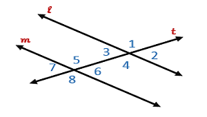 Which Angle Has A Same Side Exterior Relationship With Angle 8?