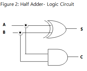 Basic Combinational Circuits: Types & Examples | Study com