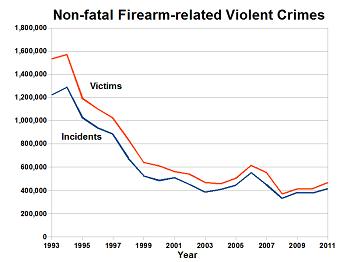 Netdating statistik inferensial