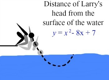 Using Quadratic Formulas in Real Life Situations - Video ... Quadratic Equation In Real Life