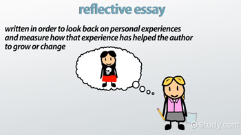 What is a Reflective Essay? - Definition, Format & Examples